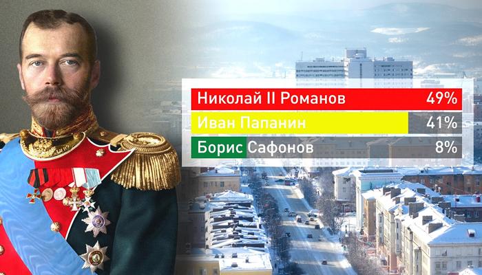 20190131_20-30-Мурманск вновь стал Романовым-на-Мурмане-pic2