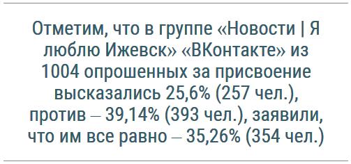 20190123_14-28-Назовут ли одну из улиц Ижевска именем Александра Солженицына-pic3