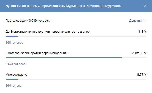 20190713_14-18-Идея переименовать Мурманск в Романов-на-Мурмане вызвала шквал негодования-pic3