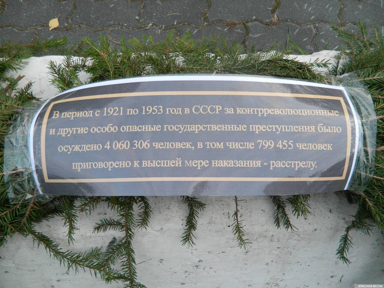 20190904_00-13-У «Соловецкого камня» разместили информацию о количестве репрессированных-pic2