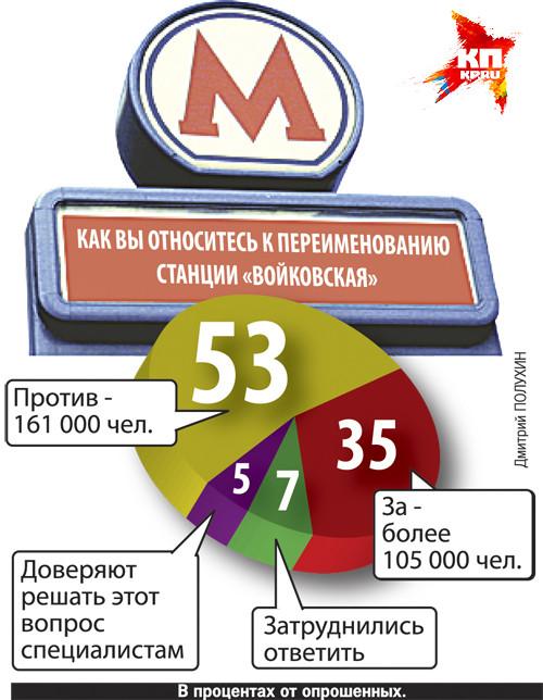 20151124-Голосование