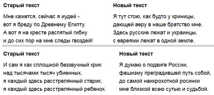 О том, как в марте 1963 года в Минске исполняли 13-ю симфонию Шостаковича на стихи Евтушенко о Бабьем Яре-pic2