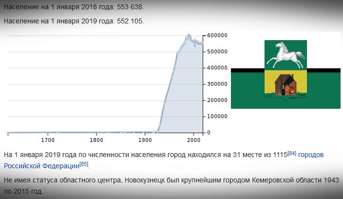 Новокузнецк-Динамика населения-v2-флаг