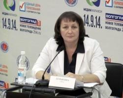 Ольга Бурыкина