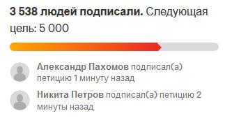 20200312-Лишите Терешкову В.В. звания Почетного гражданина-pic2~20200313_00-40