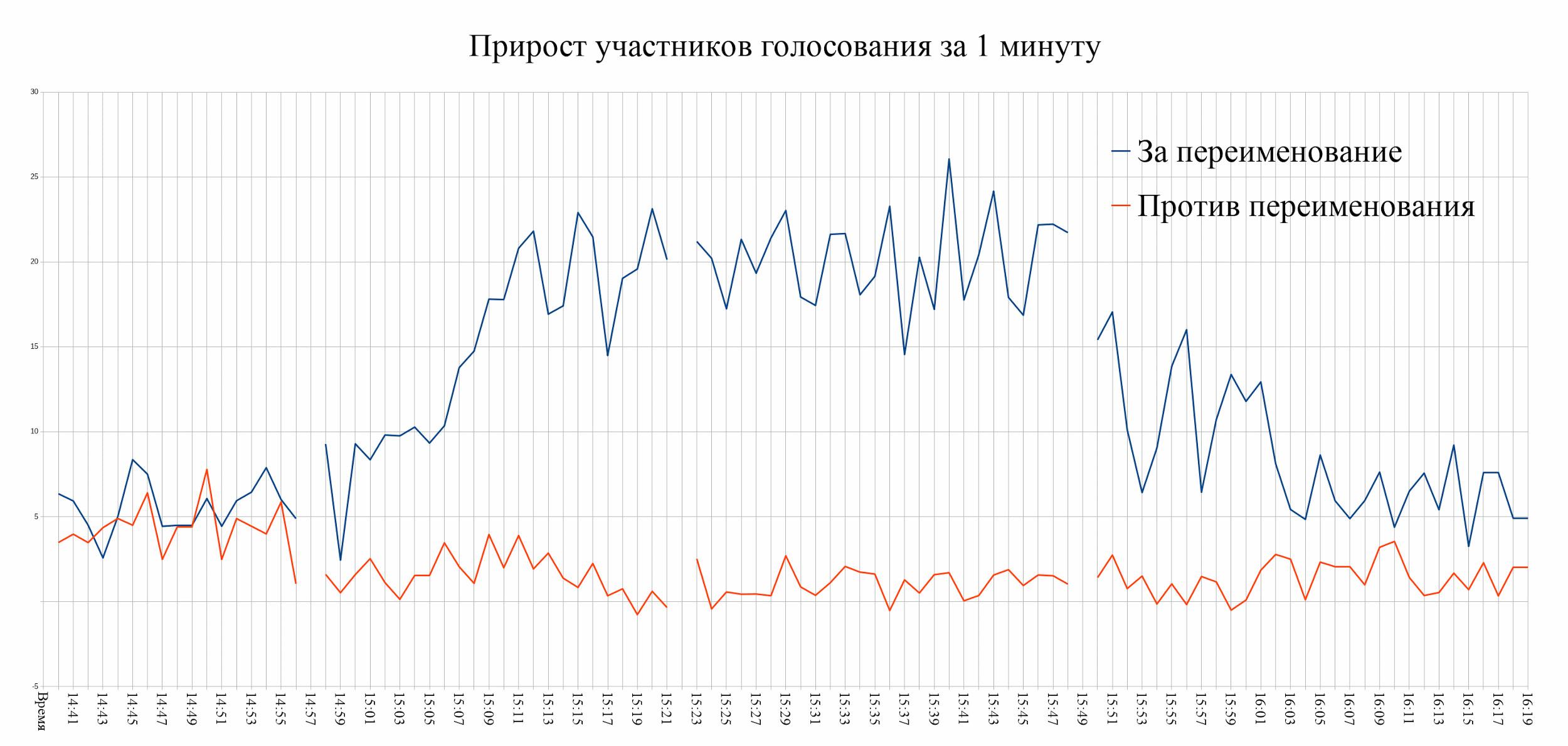 20200331-Коронавирус не помеха десоветизации — Сибирь за неделю-pic3