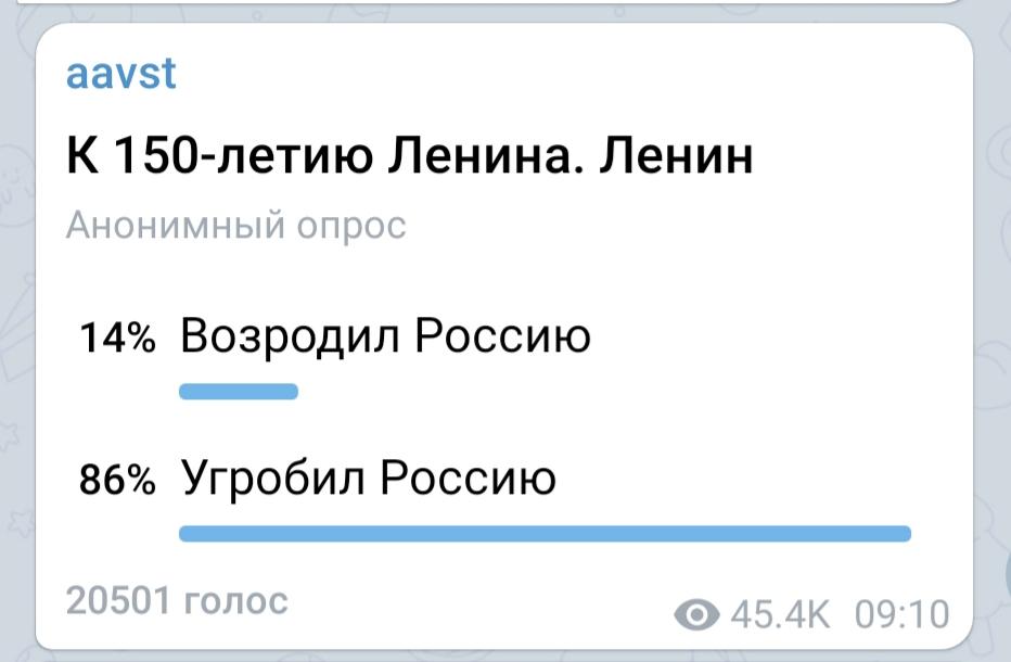 20200423-Великий политик или тиран Обзор голосований по вкладу Ленина в историю-pic13