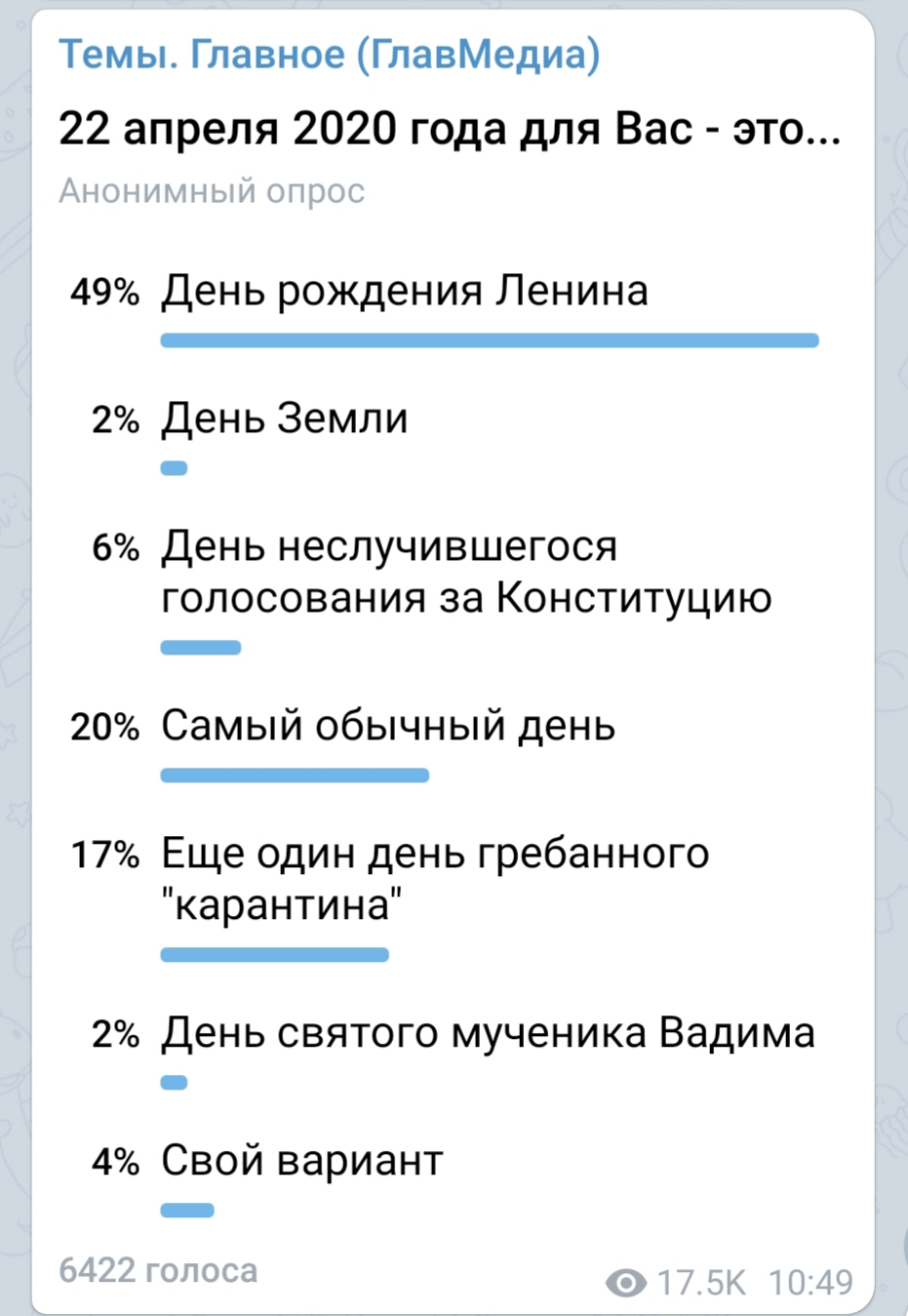 20200423-Великий политик или тиран Обзор голосований по вкладу Ленина в историю-pic14