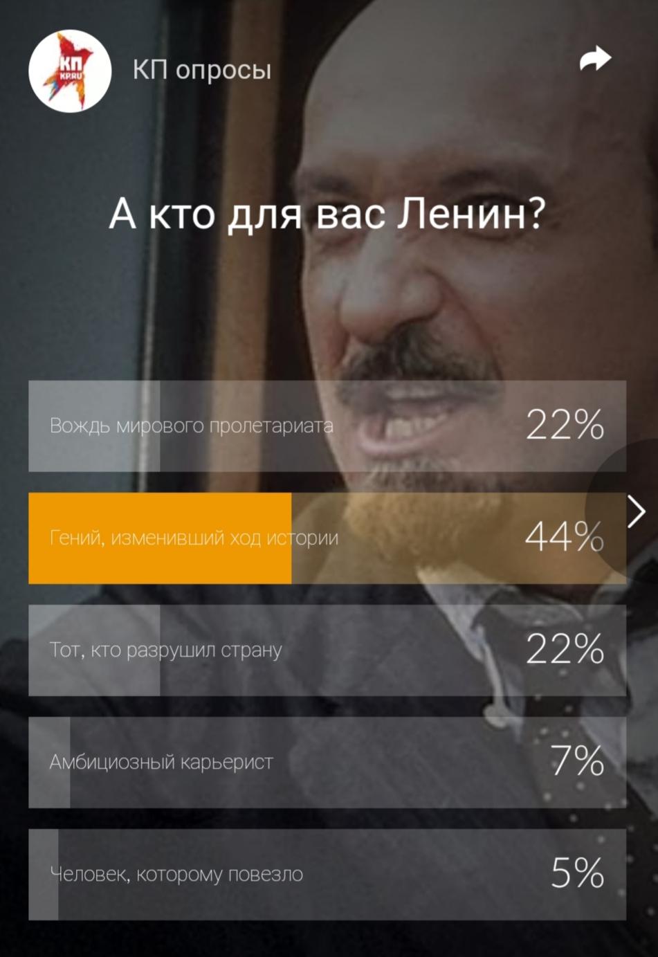 20200423-Великий политик или тиран Обзор голосований по вкладу Ленина в историю-pic15