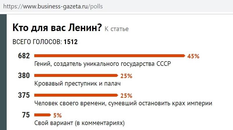 20200423-Великий политик или тиран Обзор голосований по вкладу Ленина в историю-pic16