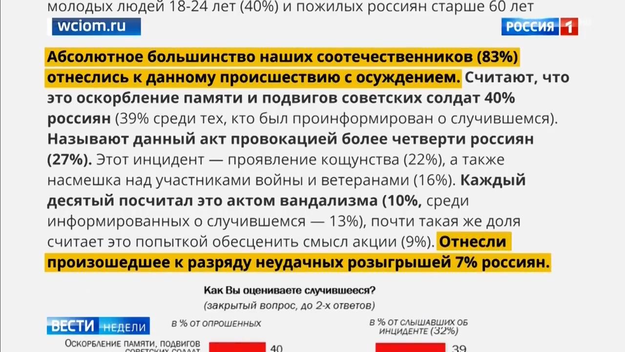20200524_20-08-Вести.Ru- Киселёв раскритиковал дикую шутку и зашкаливающий цинизм -озорников- и их защитников-pic16