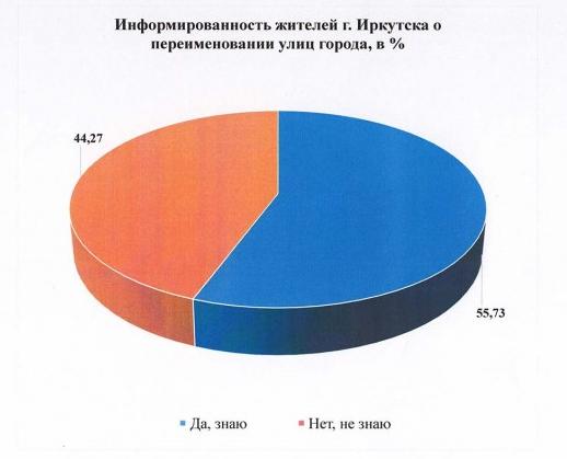 20160615_15-50-Иркутяне против переименований советских улиц и поддерживают губернатора Приангарья в этом вопросе-pic1