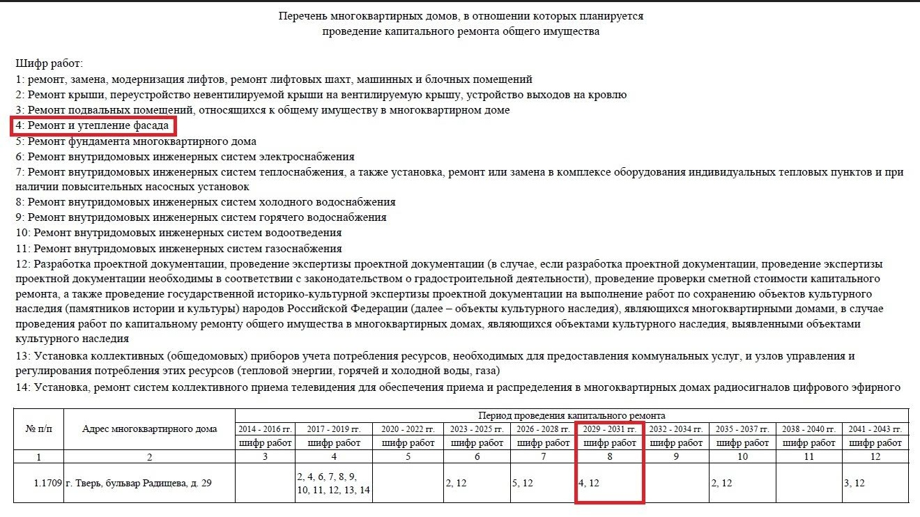 20210208-Почему граффити с портретом Солженицына в центре Твери должно быть закрашено немедленно-pic1