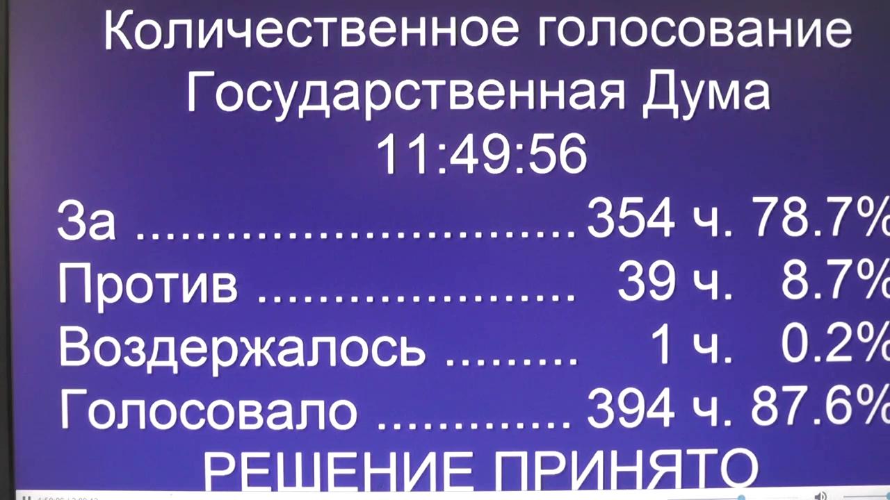 0-Госдума отклонила законопроект о переименовании Тутаева - YouTube[(016767)2018-05-11-00-41-19]