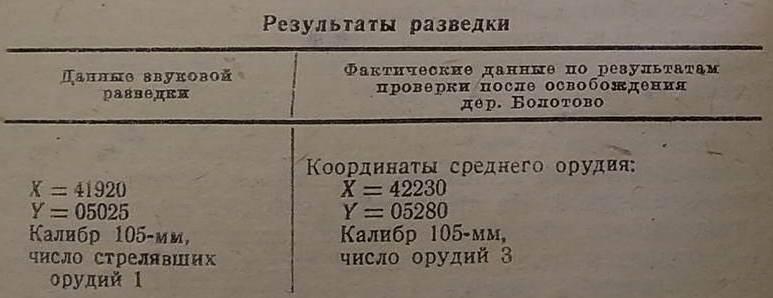 Котелкин_ВА-Брошюра о борьбе с артиллерией (I)-pic02