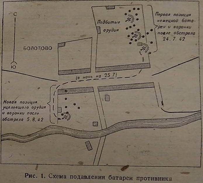Котелкин_ВА-Брошюра о борьбе с артиллерией (I)-pic03