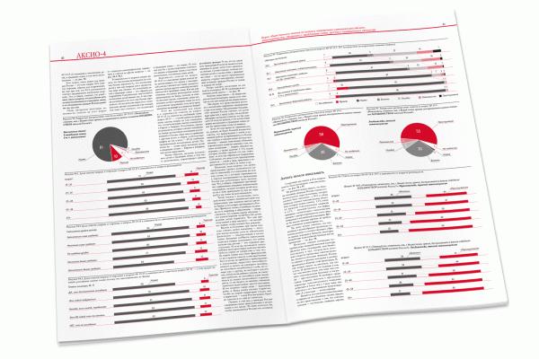 АКСИО-4. Опрос общественного мнения по вопросу направления изменения российского законодательства, связанного с проблемами семьи, детства и традиционных ценностей