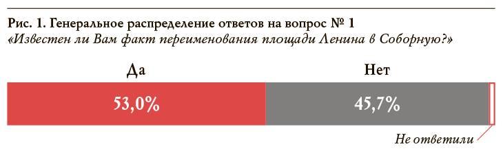 20180518_15-00-Ульяновск- беспримерная конфузия-pic31