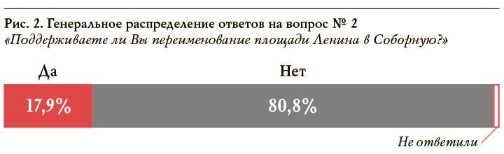 20180518_15-00-Ульяновск- беспримерная конфузия-pic32