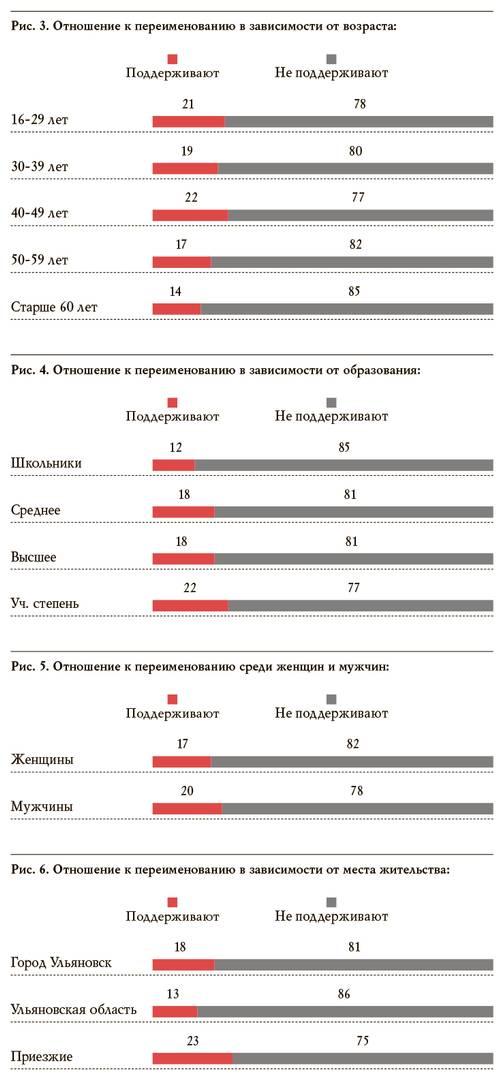 20180518_15-00-Ульяновск- беспримерная конфузия-pic33