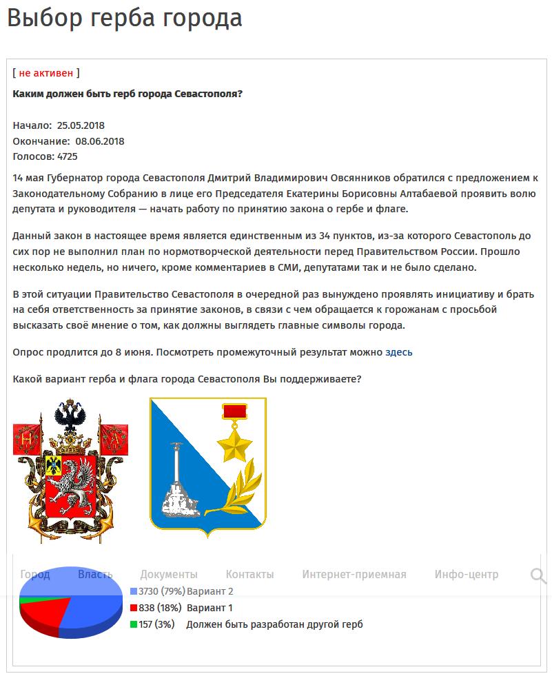 20180609_20_00-Каким должен быть герб города Севастополя