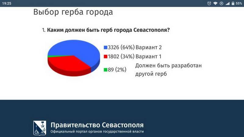 20180526_19-25-В голосовании Правительства Севастополя лидирует советский герб-pic2
