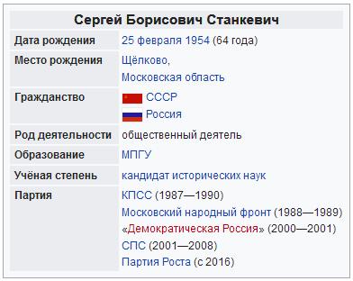 Сергей Борисович Станкевич