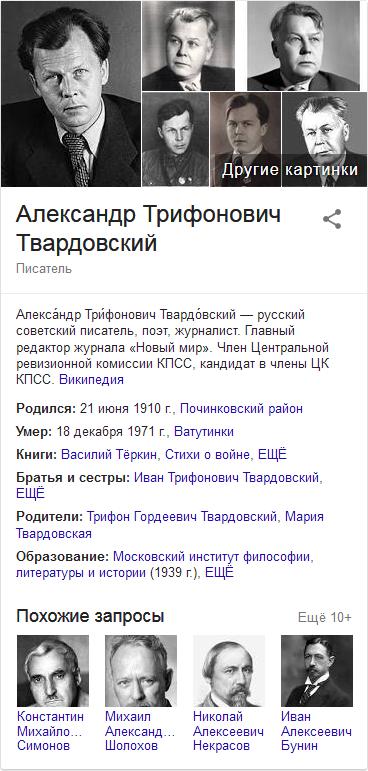 Александр Трифонович Твардовский-Википедия
