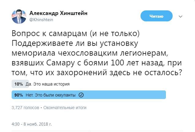 20181209_18-20-Итоги интернет-опроса- памятник оккупантам в Самаре не нужен-pic1