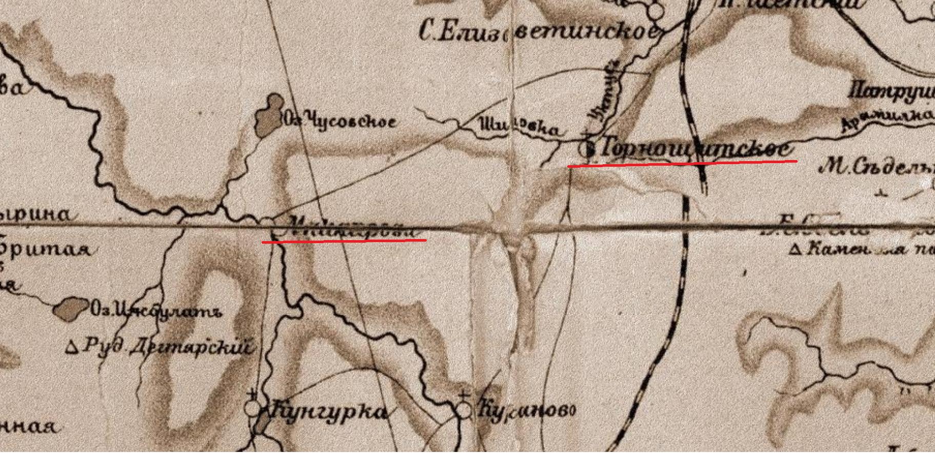 Горнощитская волость