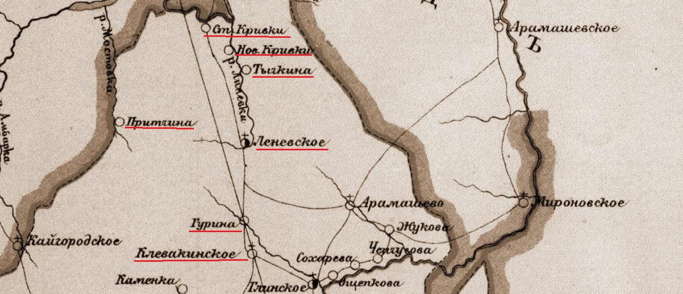 Леневская волость из подчеркнутых населенных пунктов