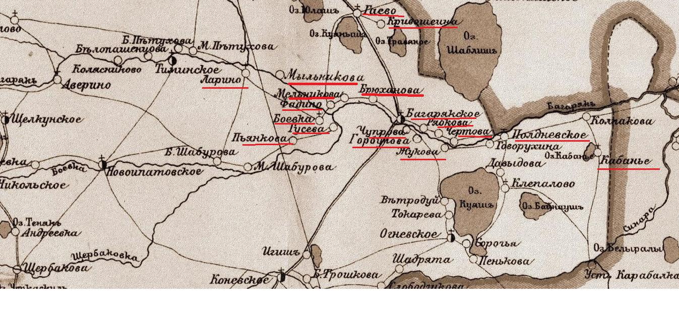 Багарякская волость