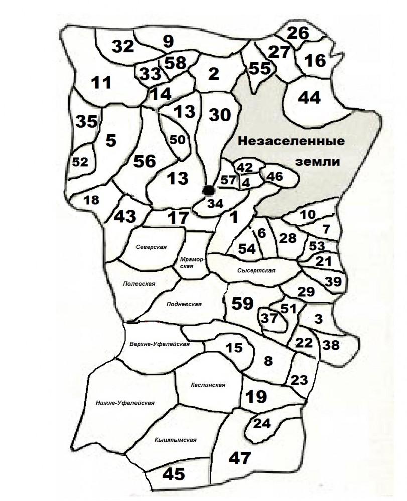 Волости Южного горнозаводского района