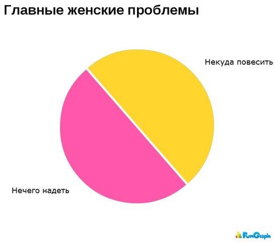 ГлавныеЖенскиеПроблемы