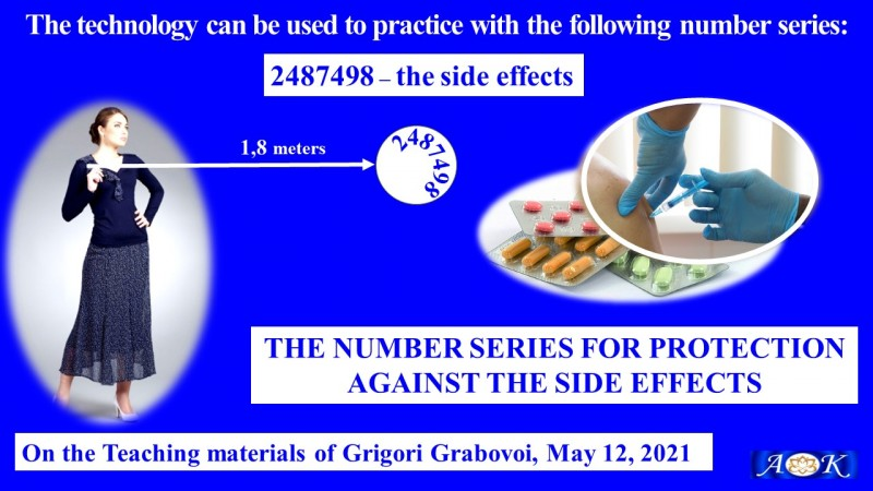 2487498 – the side effects.  THE NUMBER SERIES FOR PROTECTION AGAINST THE SIDE EFFECTS