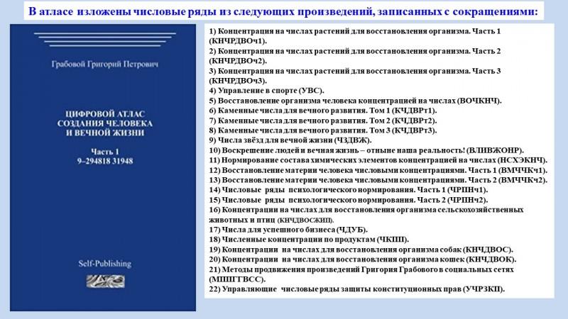 Цифровой Атлас Григория Грабового и Его книги.