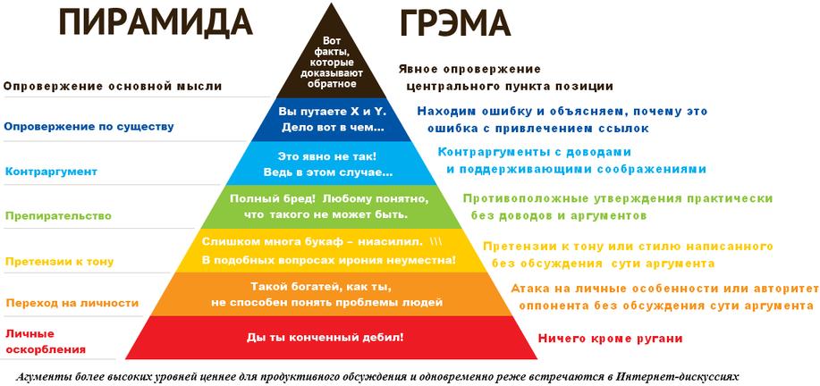 Пирамида-Грэма-volphil-l