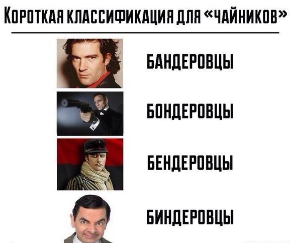 benderovcy