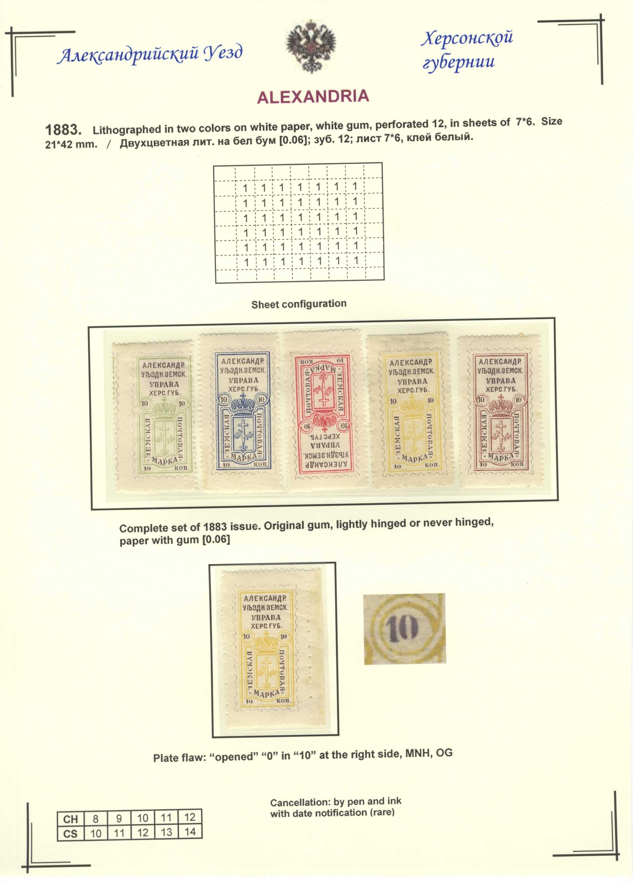 Александрия 1883. Полный сет 5 марок + разновидность MLH, Год выпуска: 1883, Номер по каталогу: Schmidt 10-14+V