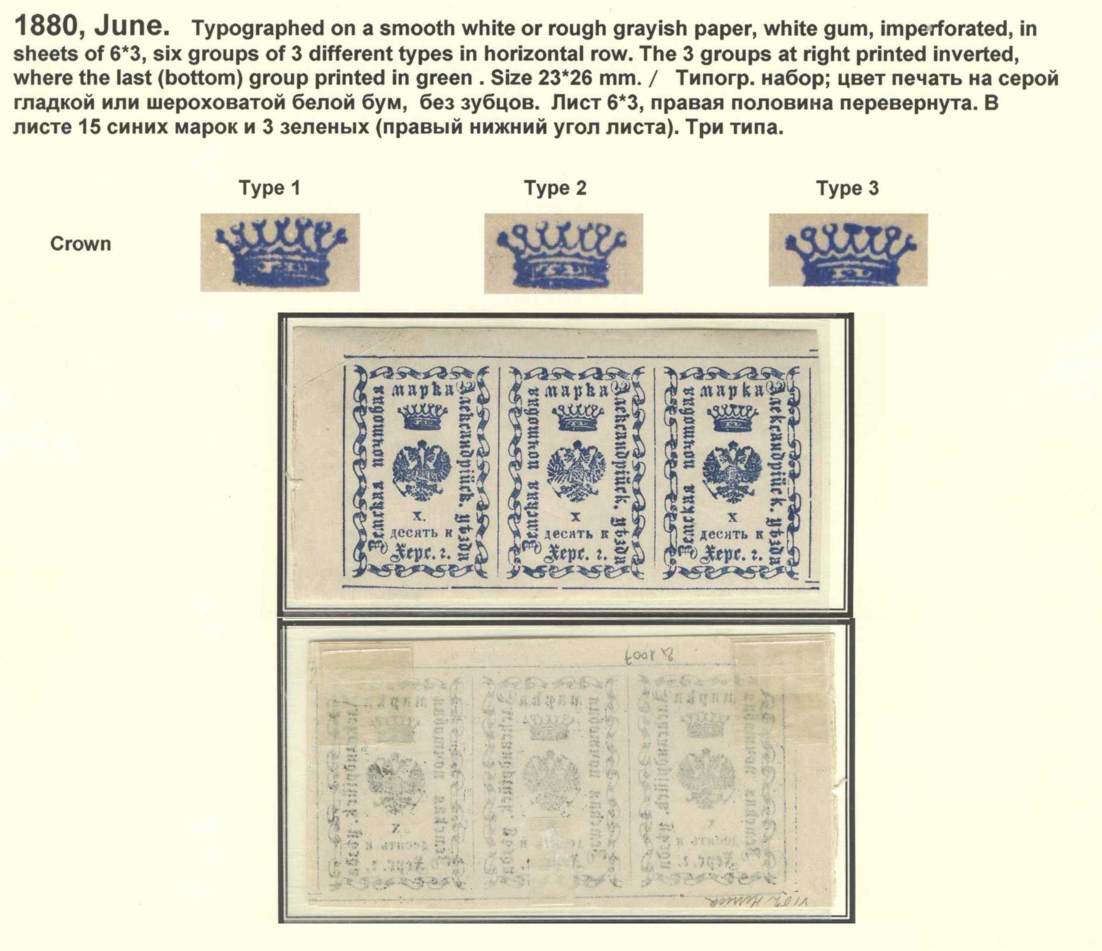 Александрия 1880. Трансфер блок с типами 1-3