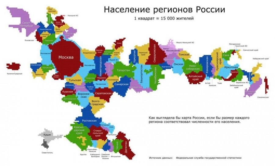 Население регионов России
