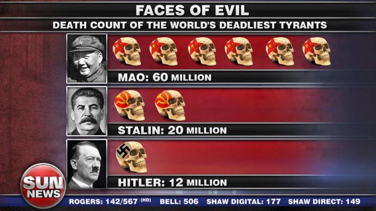 Сравнение нацизма и коммунизма