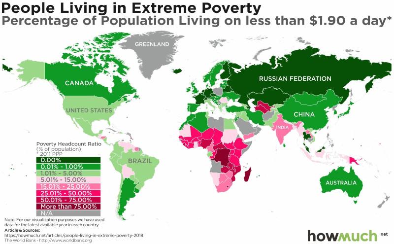 Процент экстремальной бедности в мире