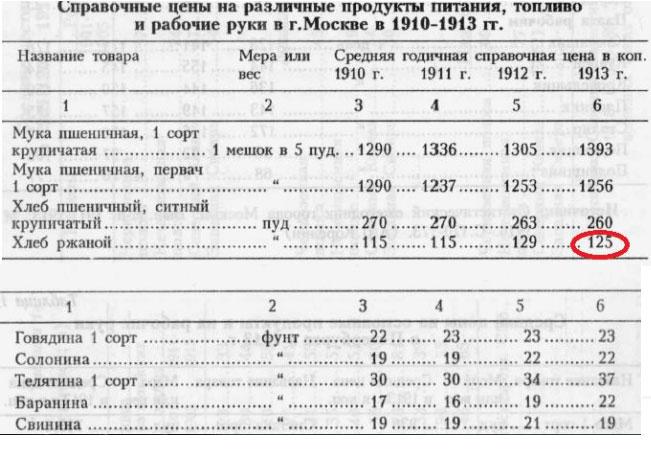 Таблица-8