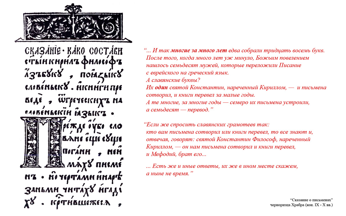 202_Храбр_Сказание о писменах