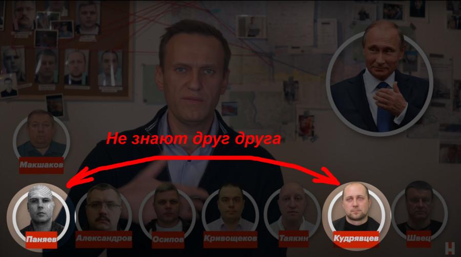 Кудрявцев_Паняев