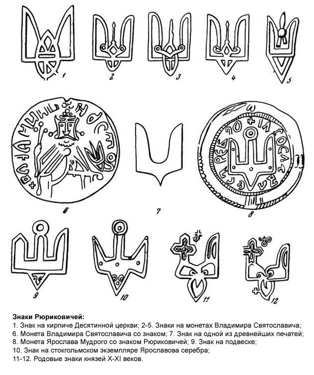 Знаки Рюриковичей