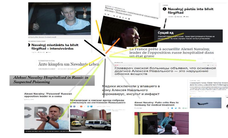 "Битва за всемирно известного диссидента  -  ""коллаж заголовков"""