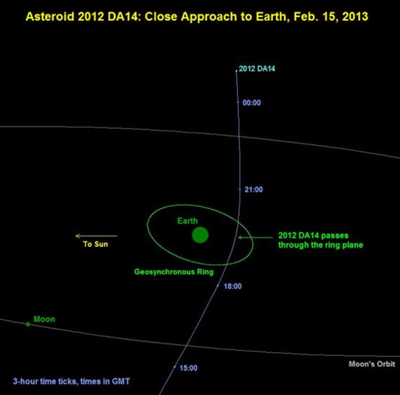 asteroid_15_fevralja_2013