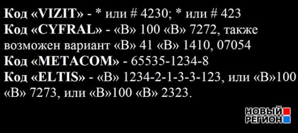 Коды домофон